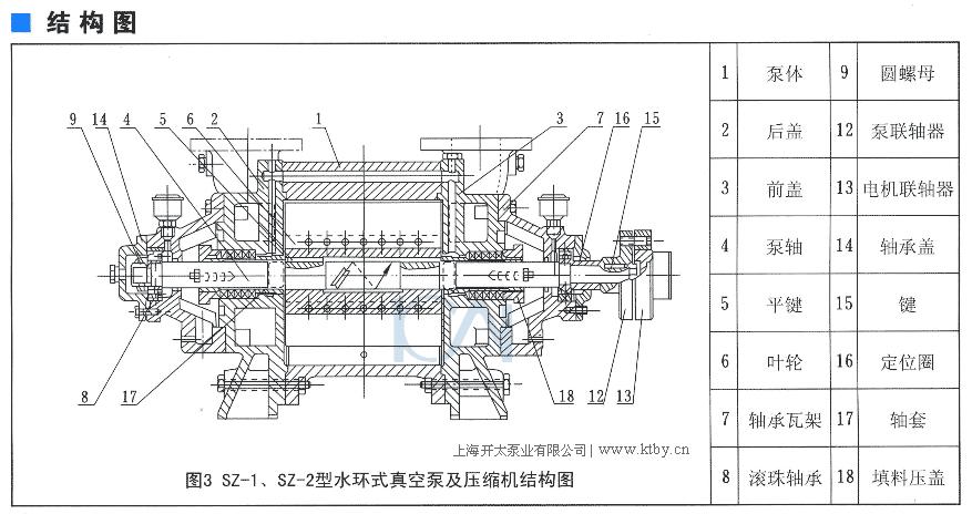 水环式真空泵,结构图